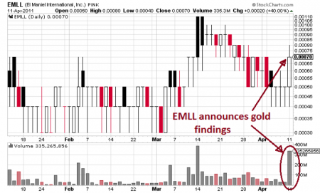 emll CHART.png